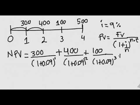 How to find the Net Present Value by Hand Using the Formula