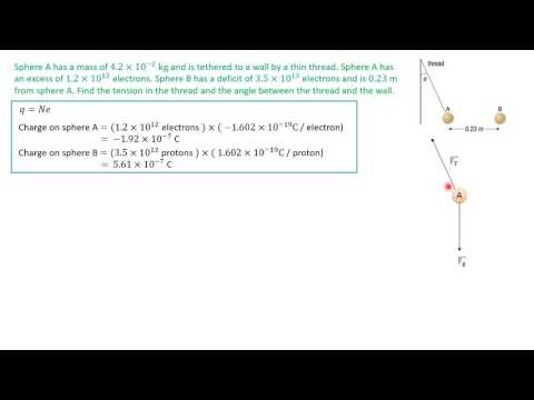 Static Equilibrium and Coulomb's Law