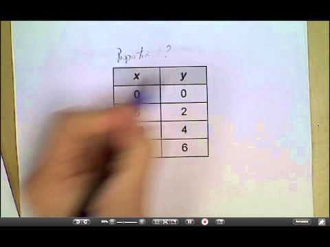 Writing  Proportional Equations