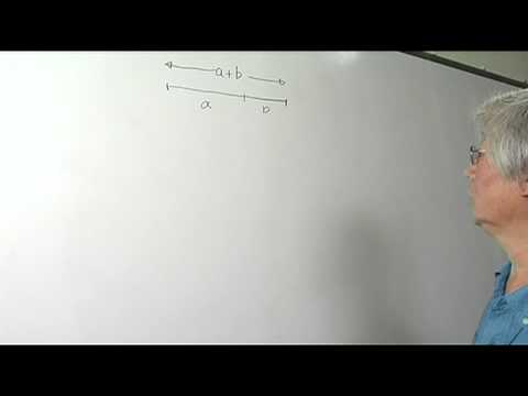 Math Definitions : What Is the Golden Ratio?