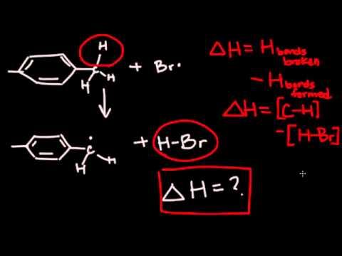 Bond Dissociation Energy Calculation