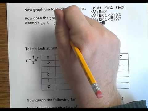Algebra 1 (Topic 8-5) Graphing y=ax2 and y=x2 +- k