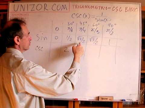 Unizor - Trigonometry - CSC of Important Angles