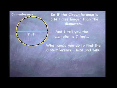 Relationship between diameter and Circumference