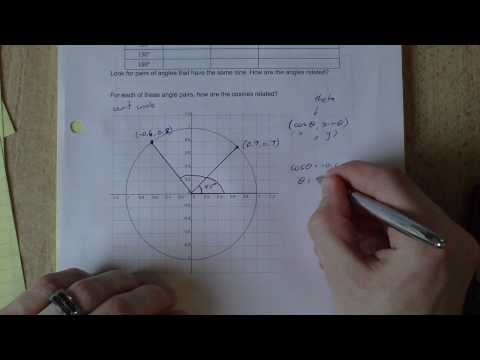 8.5 Sine and Cosine of Obtuse Angles
