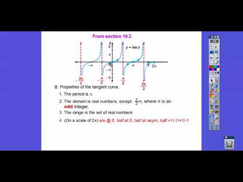 Translating Trig Graphs - Module 19.3