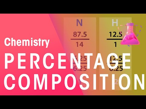 Empirical formulae from percentage composition   Chemistry for All   The Fuse School