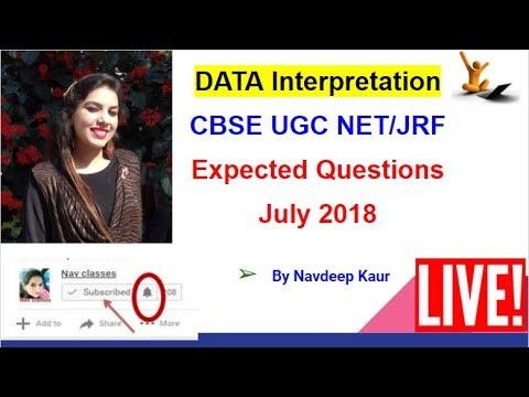 Data Interpretation expected Questions 2018 live test