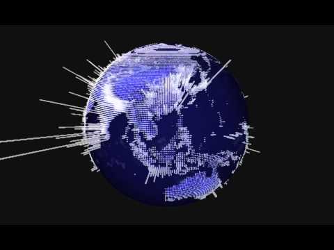 World population - Rotation Test 1