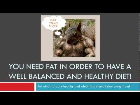 Healthy Fats to eat and Unhealthy Fats to avoid