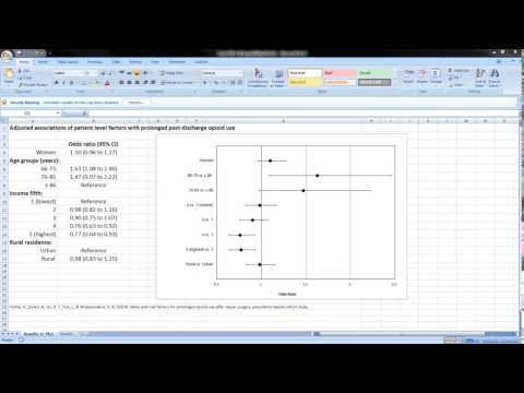 Microsoft Excel - Forest Plots (Odds Ratios and Confidence Intervals)