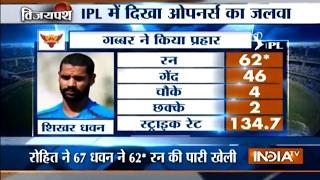 IPL 2017: Dhawan