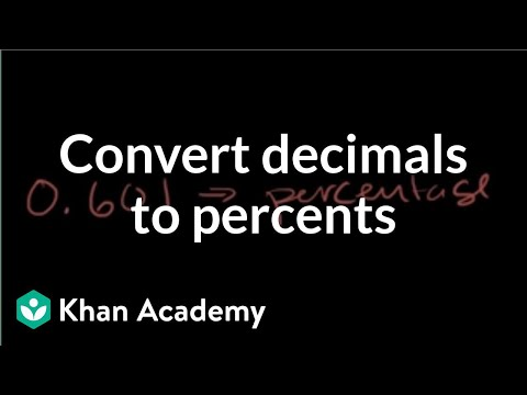 Converting decimals to percents | Decimals | Pre-Algebra | Khan Academy