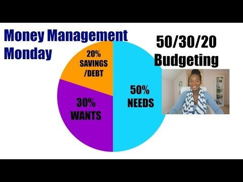 Money Management Monday | 50/30/20 Budgeting | FrugalChicLife