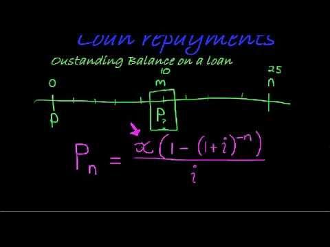 Outstanding Balance on loan