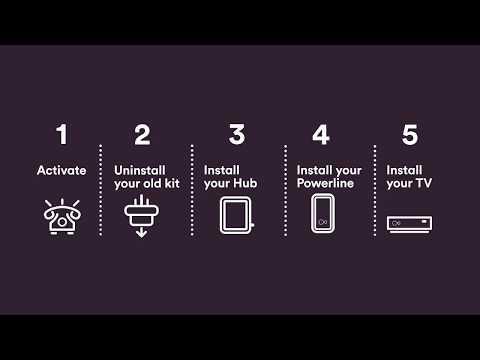 QuickStart - Upgrading Fibre & TV to Hub 3.0 & V6 with Powerline