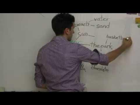 Teach English: ESL Games - Word Webs