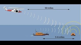 How To Use Sart - Search And Rescue Transponder