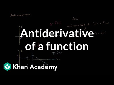 The graphical relationship between a function & its derivative (part 2) | Khan Academy