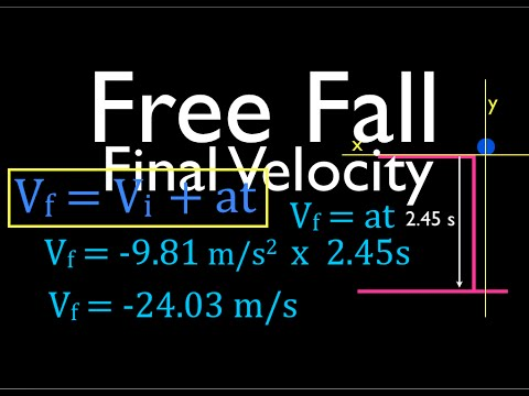 Physics, Kinematics, Free Fall (2 of 12) Solving for Final Velocity, No.1