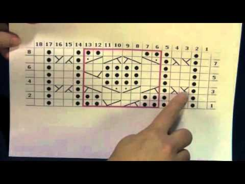 How to Read a Cable Knitting Chart