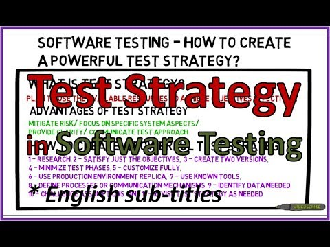 How to create an effective test strategy