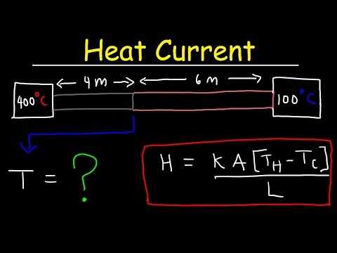 Heat Current, Temperature Gradient, Thermal Resistance & Conductivity   Thermodynamics & Physics