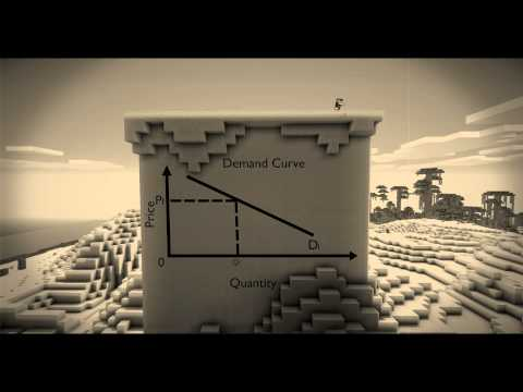 Demand, Supply and Market Equilibrium - A Minecraft Movie