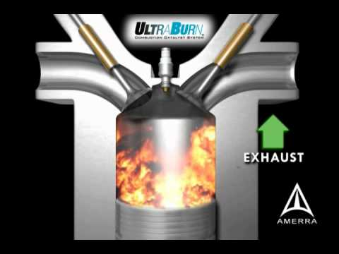 UltraBurn - Emissions Technology - Combustion Catalyst Systems