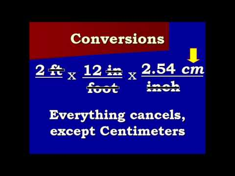 Convert feet to inches to centimeters and back again