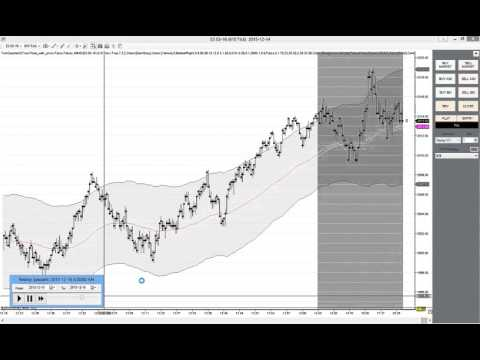 Best Way to Practice Day Trading and Gain Consistency