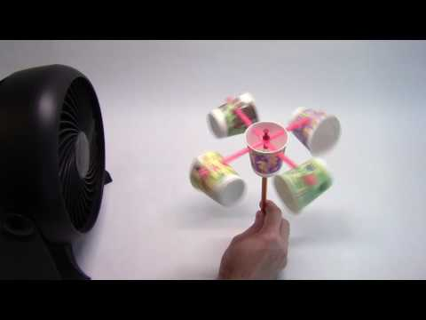 Anemometer Lesson Plan Introduction