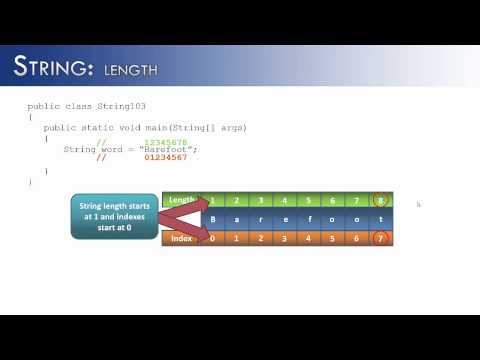 String Part 4: length (Java)