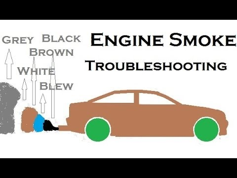 How to troubleshoot engine smoke color issues - Must watch