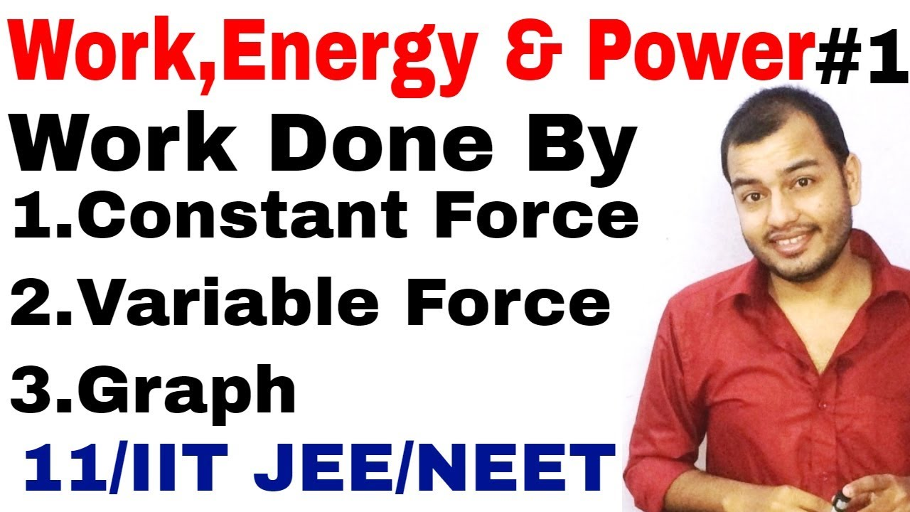 class 11 physics chapter 6 | Work, Energy and Power 01 | Introduction | Formulae for Work  IIT JEE