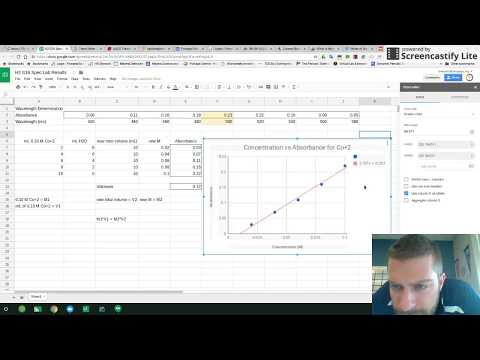 Graphing Concentration vs Absorbance in Google Sheets