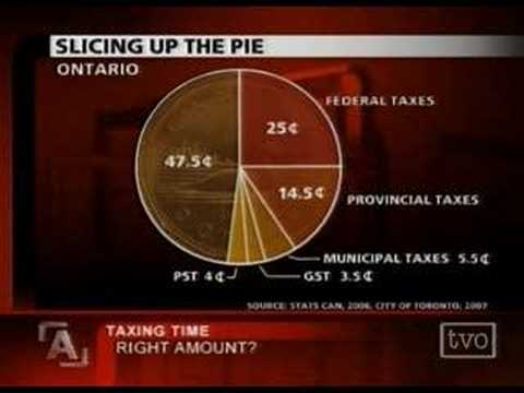 Tax rates in Ontario Canada