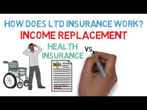 Long Term Disability Insurance 101 (Long Term Disability Insurance 1/2)