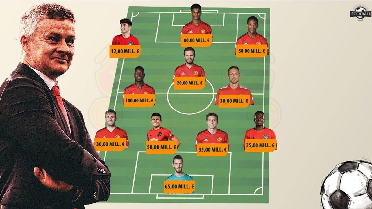 Man Utd Lineup Season 2019-2020 l Footballhome