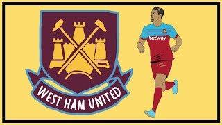 How Should West Ham Use Sébastien Haller?