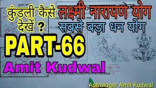 Astrologer Amit Kudwal Videos - 9videos tv