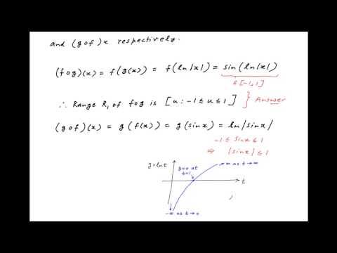 Find range of composition functions (fog)(x) and (gof)(x) where f(x) = sinx and g(x) = ln|x|.
