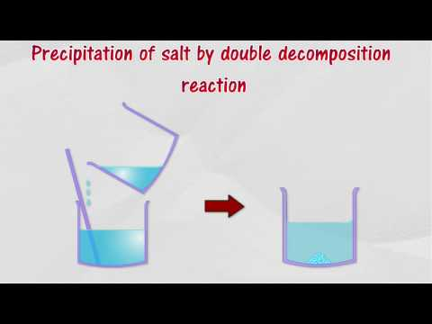 Preparation of Insoluble Salts