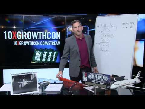 Why MultiFamily Real Estate is the Best Investment - Grant Cardone