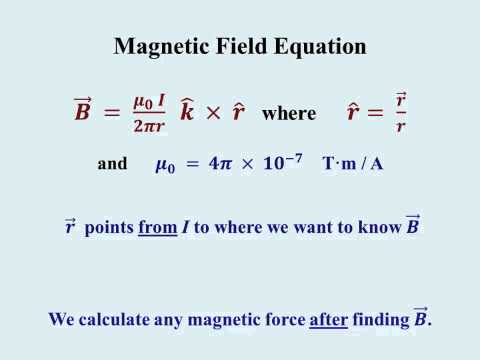 2.4-1: Vector Magnetic Field of a long wire