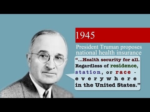 The Story of Medicare: A Timeline