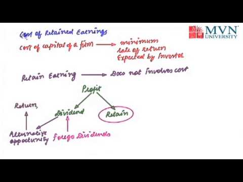 Cost of Retained Earning