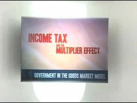 Simple Keynesian model:  Multiplier with income tax