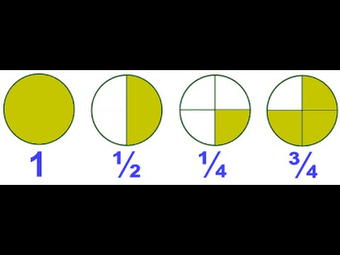 Estimating products of fractions