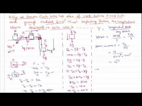 Strain in wires of Connected Bodies Problem in Mechanical Properties of Solids for IIT-JEE and NEET